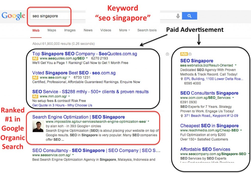 """SEO Singapore"" has an average of 1900 searches every month"
